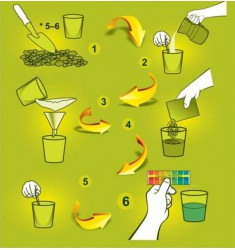 Тест-система Агрохимик для определения кислотности почвы 5 ампул